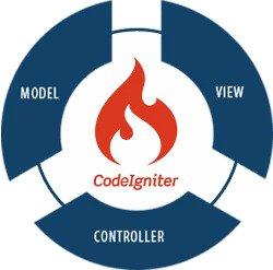 Codeigniter web development company