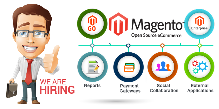 Magento open source ecommerce development company