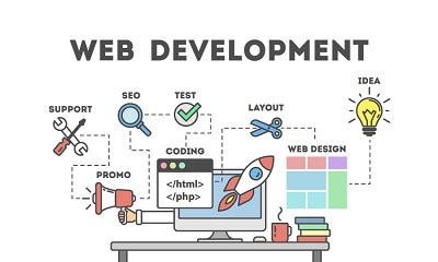 Hire dedicated web developers